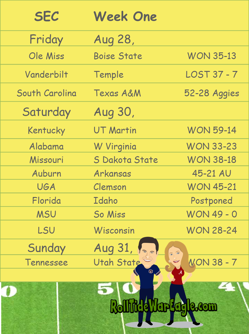 football schedule for this week college football final scores