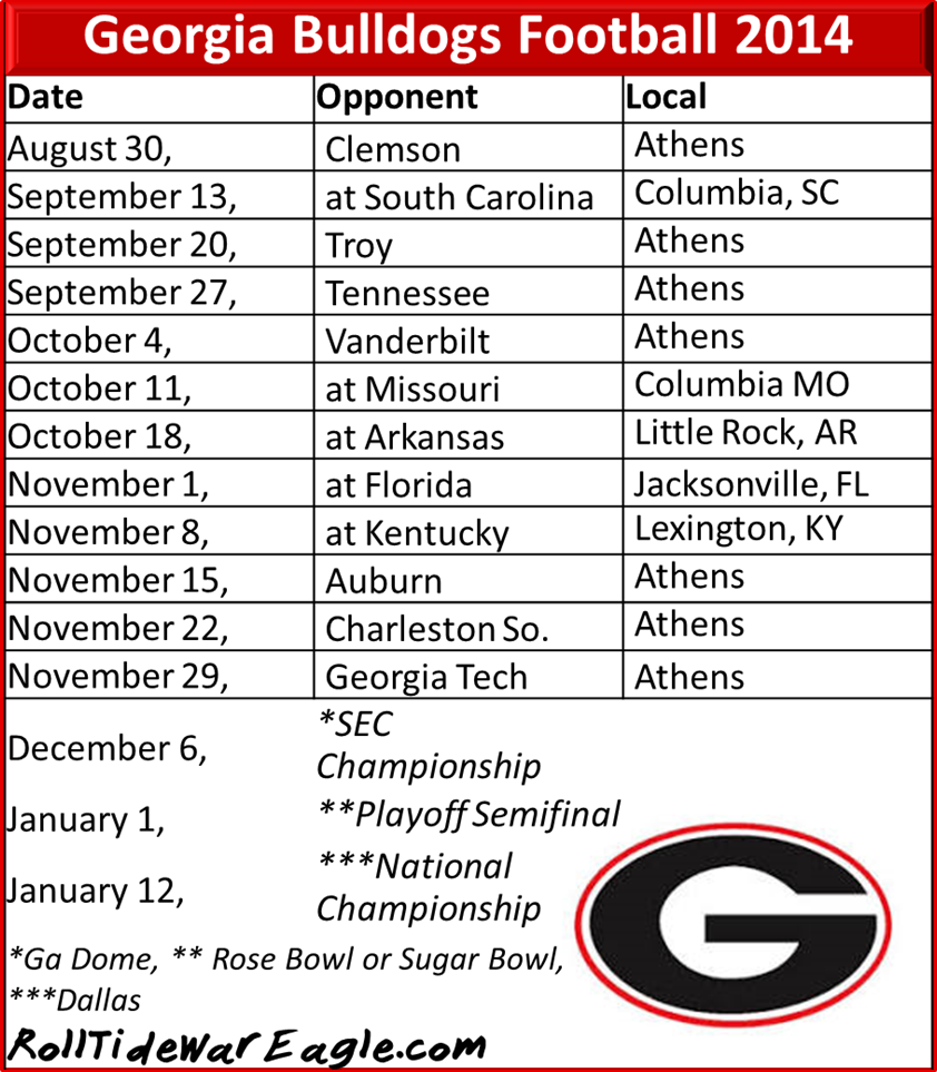 college rules wiki college football week 8 schedule