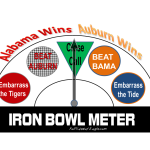 "Alabama Auburn 2014 Game ""Iron Bowl Meter"" Week 4"