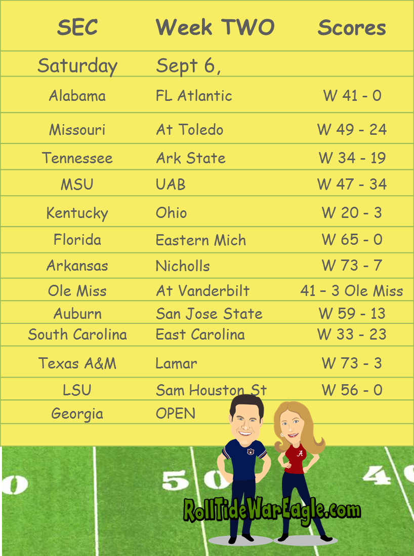 College Football Schedules 2014