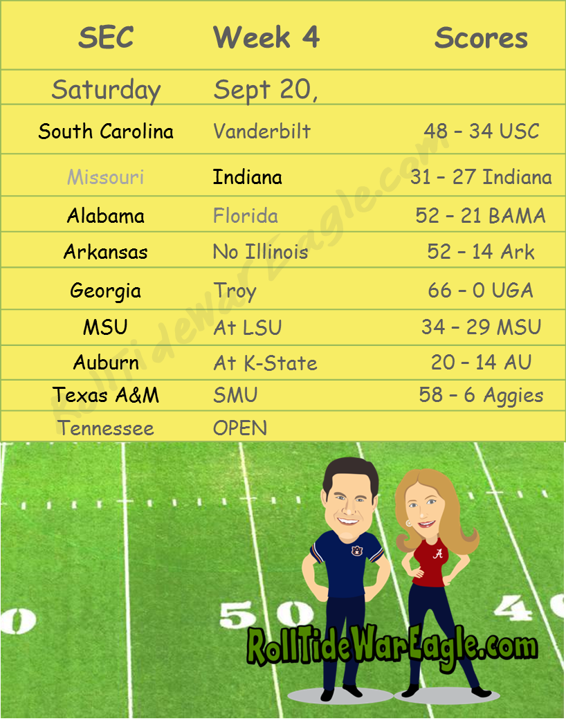 college football full games sec football schedules