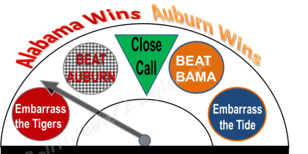 Iron Bowl 2014 Tide to Playoff or Tiger Spoiler