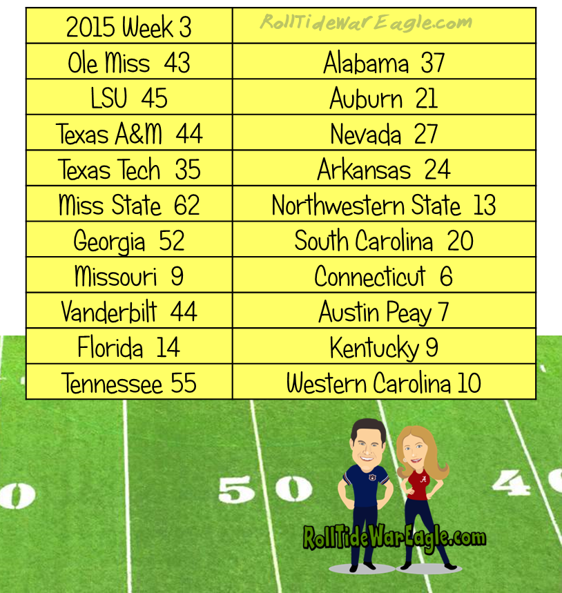 college football score updates ncaa schedule 2015 football